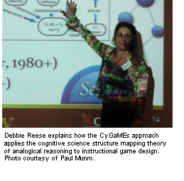 Debbie Reese explains how the CyGaMEs approach applies the cognitive science structure mapping theory of analogical reasoning to instructional game design. Photo courtesy of Paul Munro.