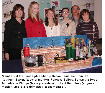 A Picture of the Triadelphia Middle School Future City Team